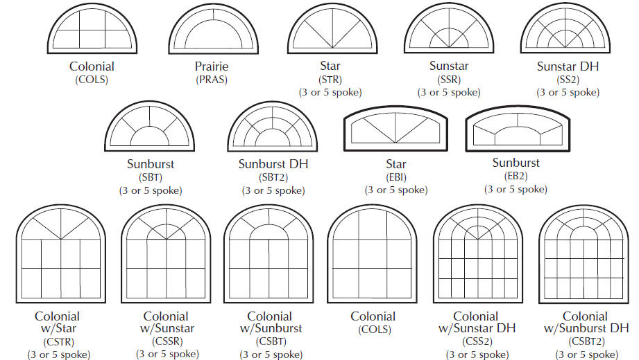 3 Factors To You Must Consider Finding The Correct Window Grills For Your Home