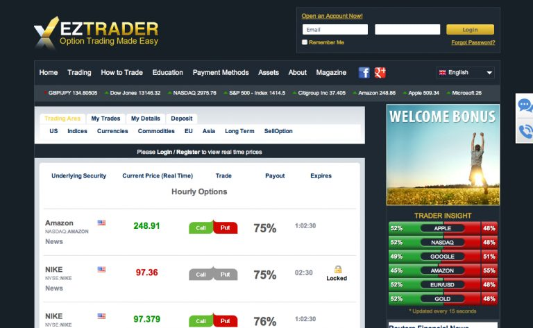 Enjoy An Ultimate Trading Experience With The EzTrader Platform