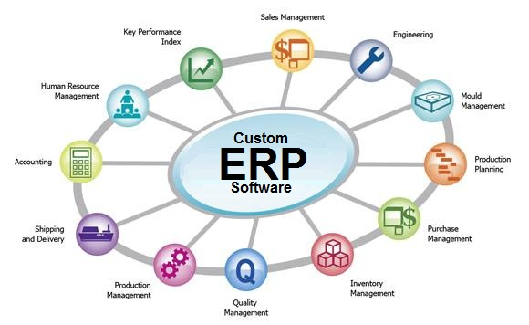 What To Look For In Enterprise Resource Planning Software
